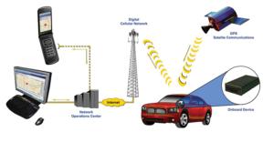 On Demand GPS Tracker
